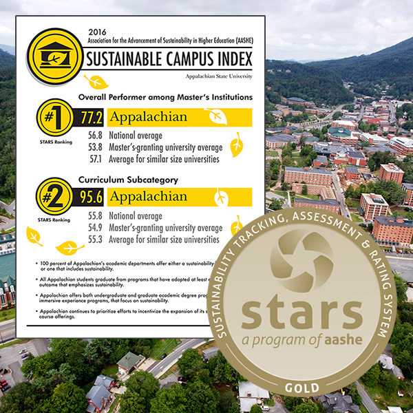 Appalachian earns AASHE's top overall sustainability ranking